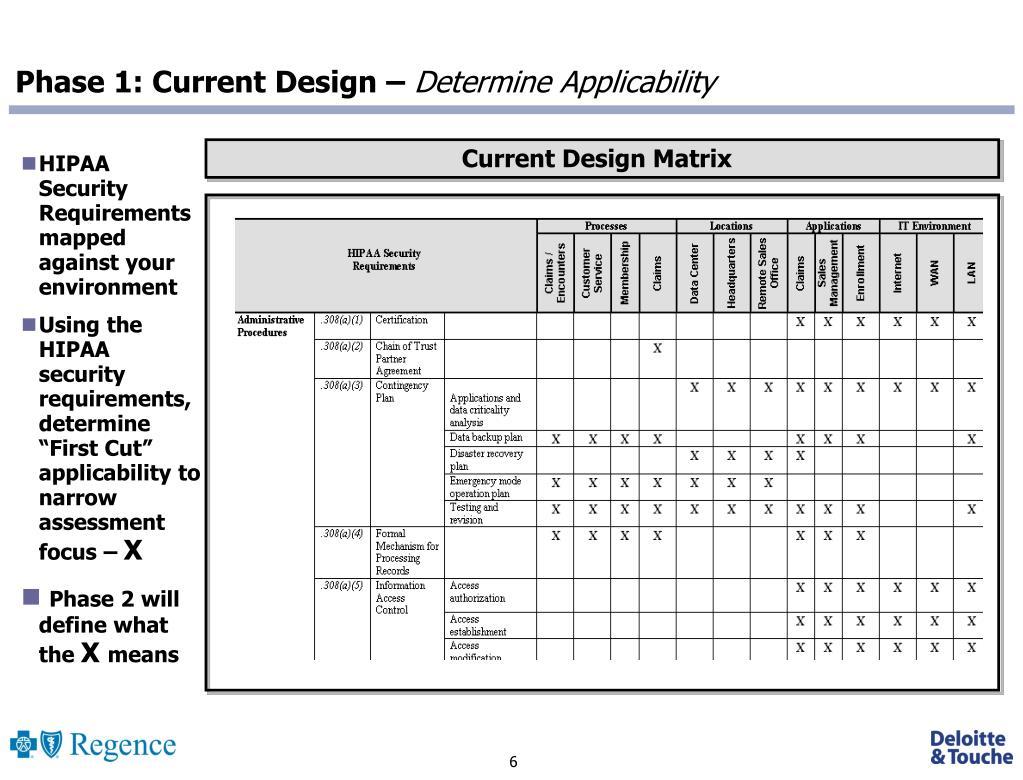 Phase 1: Current Design –