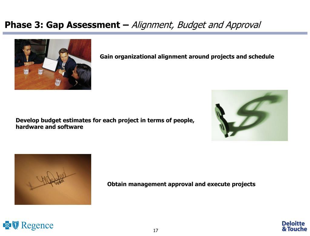 Phase 3: Gap Assessment –