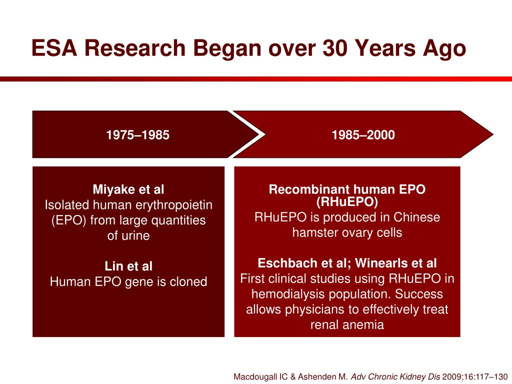 ESA Research Began over 30 Years Ago