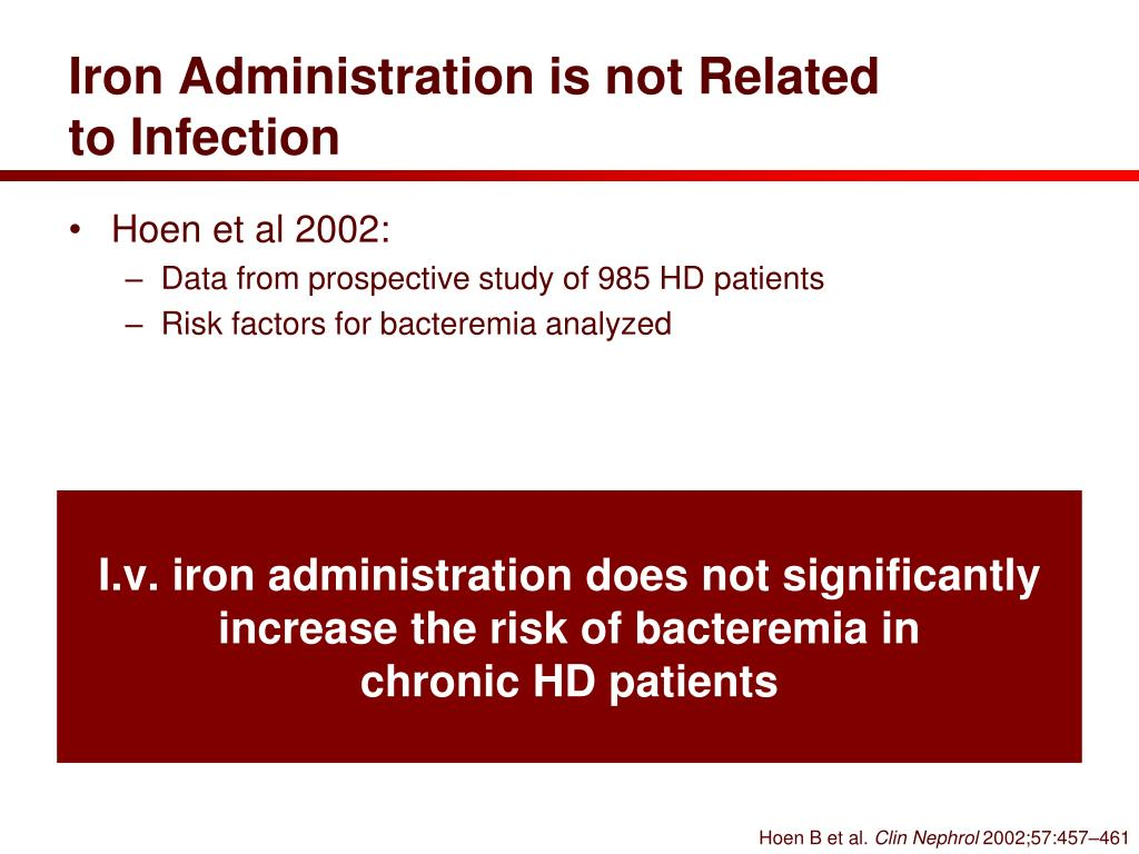 Iron Administration is not Related