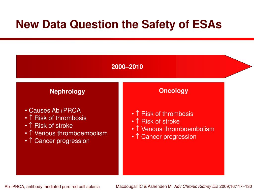 New Data Question the Safety of ESAs