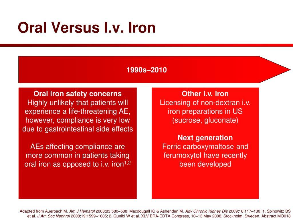 Oral Versus I.v. Iron