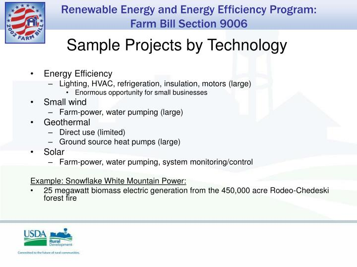 Sample Projects by Technology