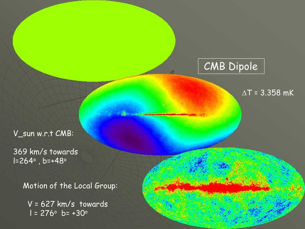 CMB Dipole