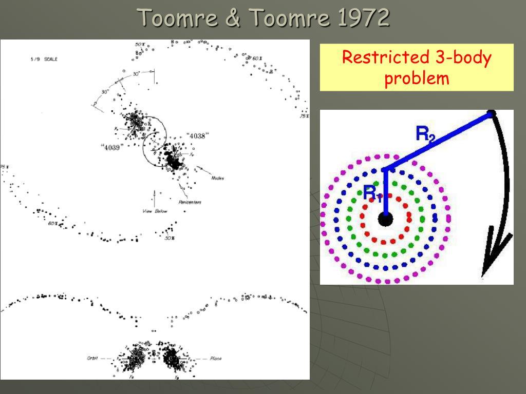 Toomre & Toomre 1972