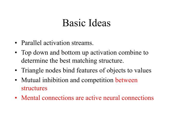 Basic Ideas