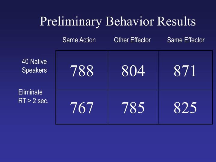 Preliminary Behavior Results