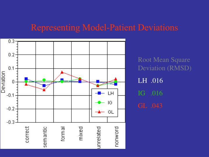 Representing Model-Patient Deviations