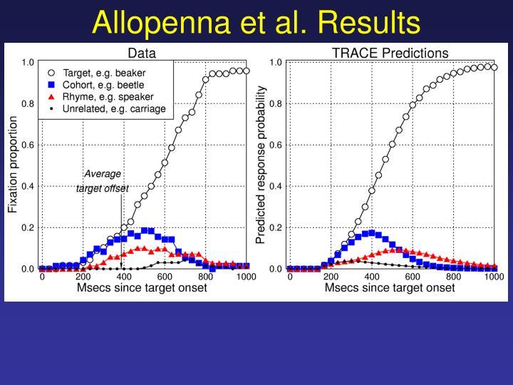 Allopenna et al. Results
