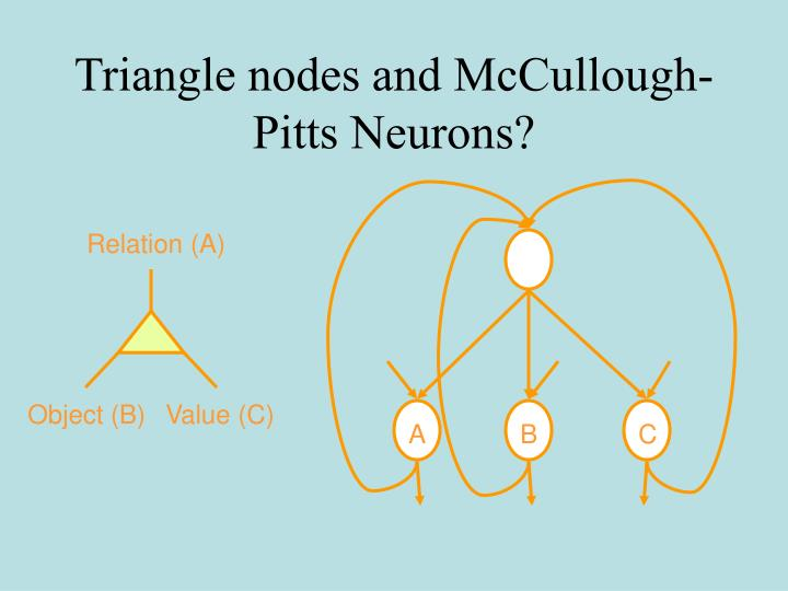 Triangle nodes and McCullough-Pitts Neurons?
