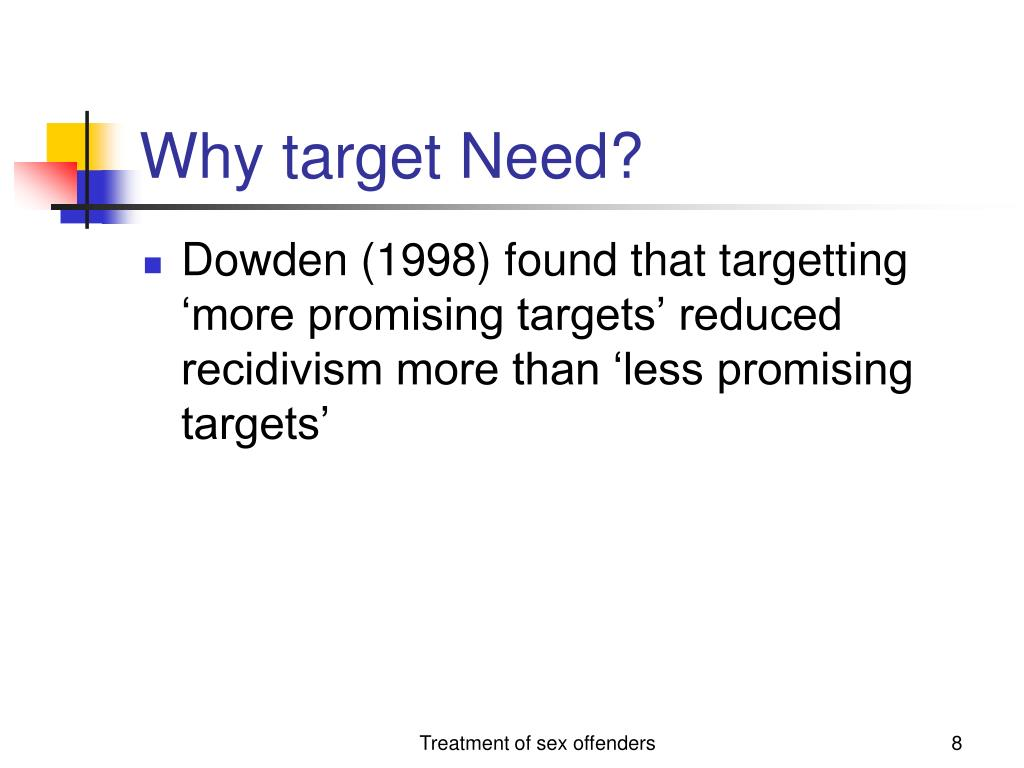 Why target Need?