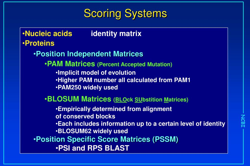Scoring Systems