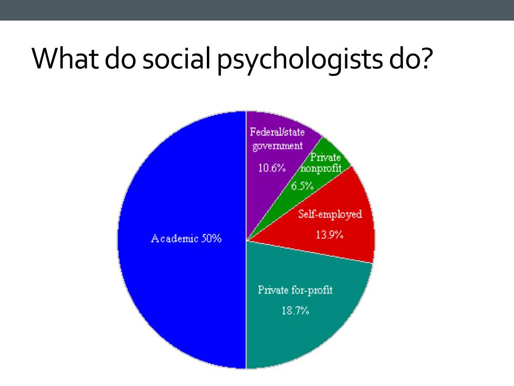 What do social psychologists do?