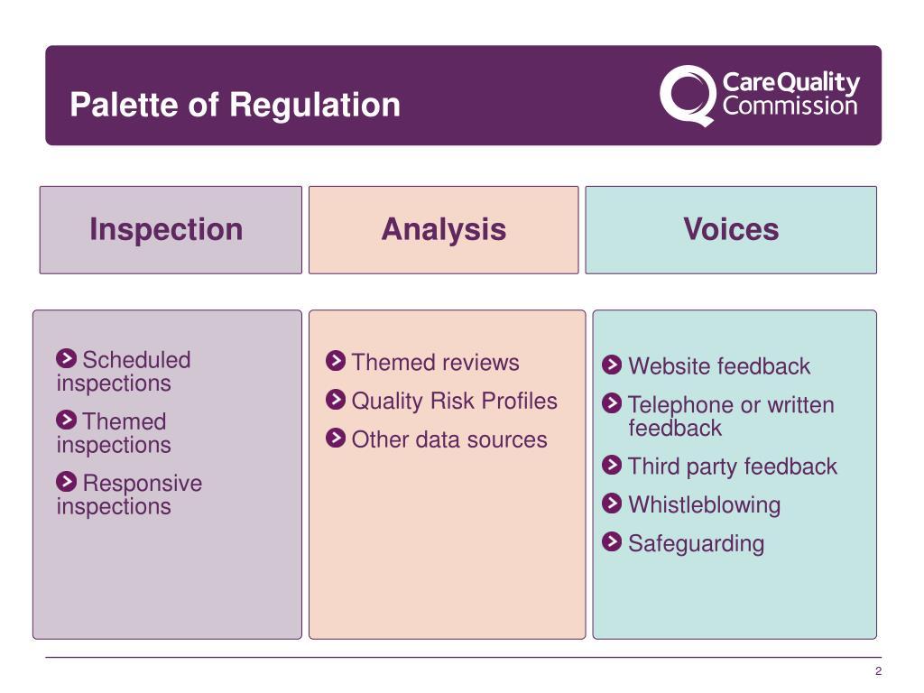 Palette of Regulation