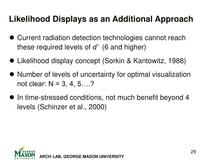 Likelihood Displays as an Additional Approach