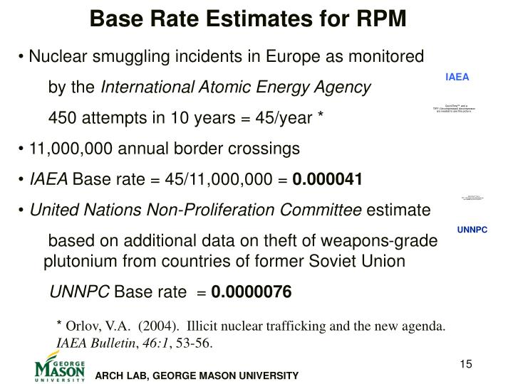 Base Rate Estimates for RPM
