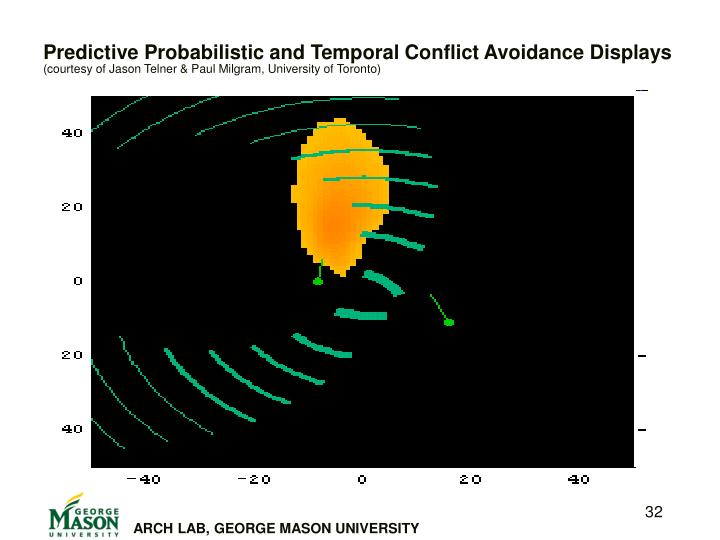 Predictive Probabilistic and Temporal Conflict Avoidance Displays