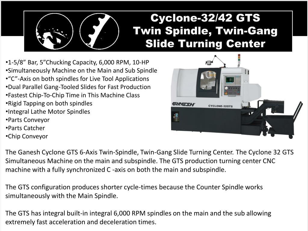 Cyclone-32/42 GTS