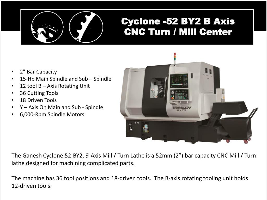 Cyclone -52 BY2 B Axis