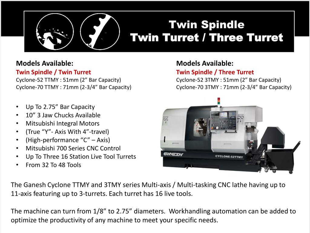 Twin Spindle