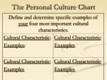 the personal culture chart