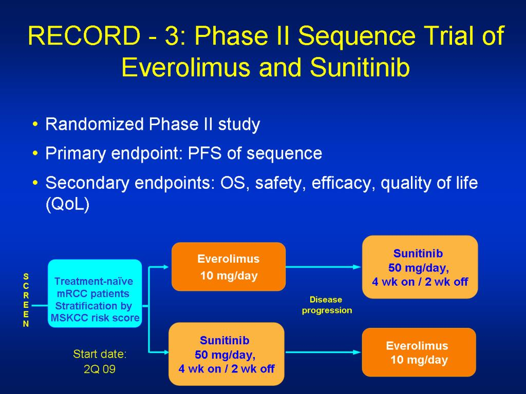 RECORD - 3: Phase II Sequence Trial of Everolimus and Sunitinib