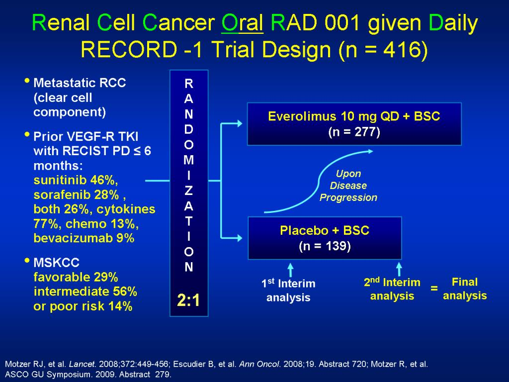 Renal Cell Cancer Oral RAD 001 given Daily RECORD -1 Trial Design (n = 416)