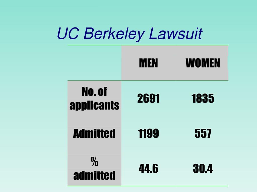 UC Berkeley Lawsuit