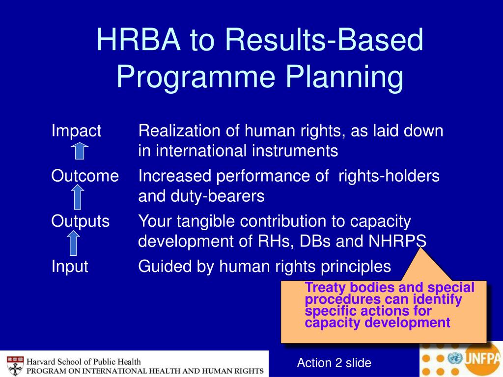 HRBA to Results-Based Programme Planning