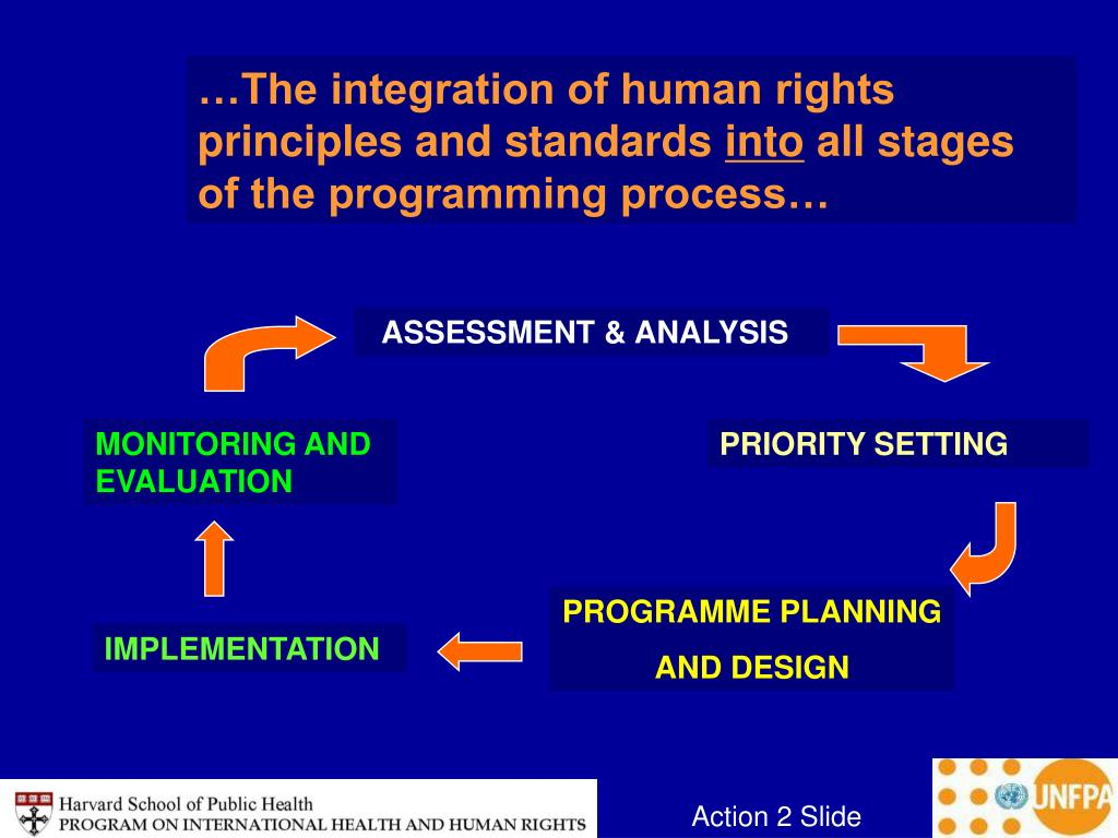 …The integration of human rights principles and standards
