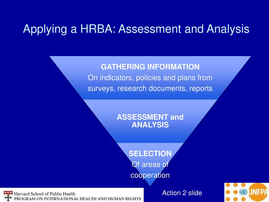 Applying a HRBA: Assessment and Analysis