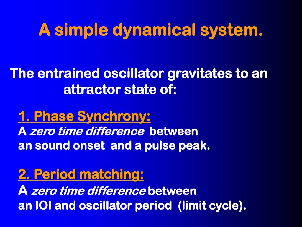 A simple dynamical system.