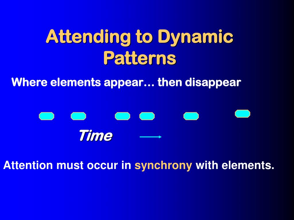 Attending to Dynamic Patterns
