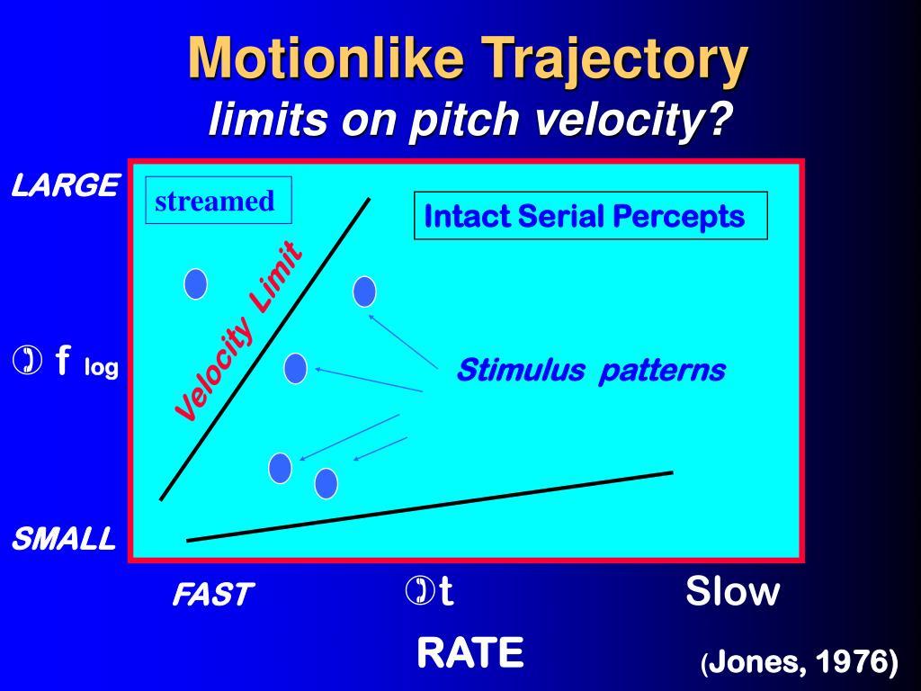 Motionlike Trajectory
