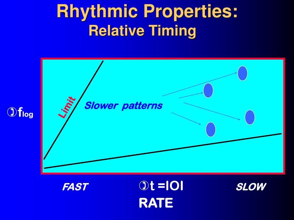 Rhythmic Properties: