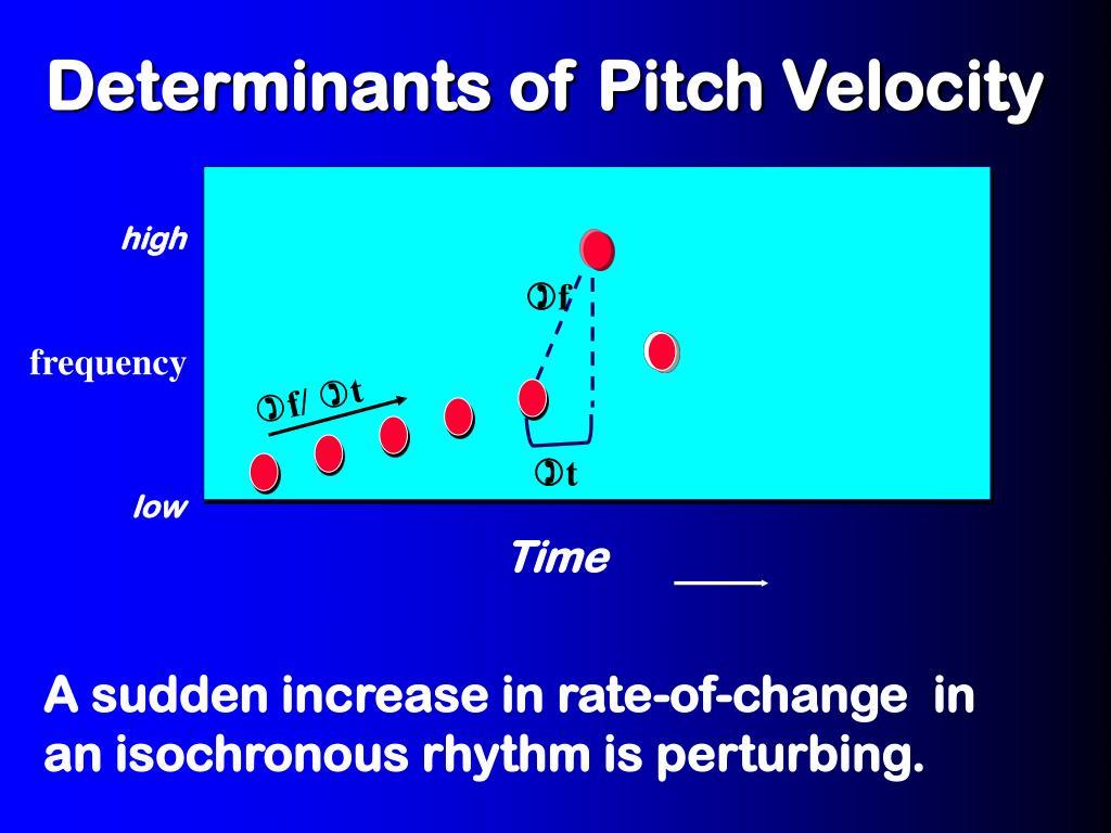 Determinants of Pitch Velocity