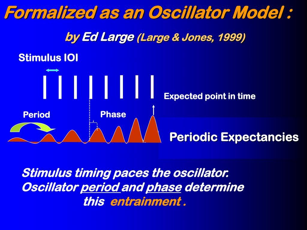 Formalized as an Oscillator Model