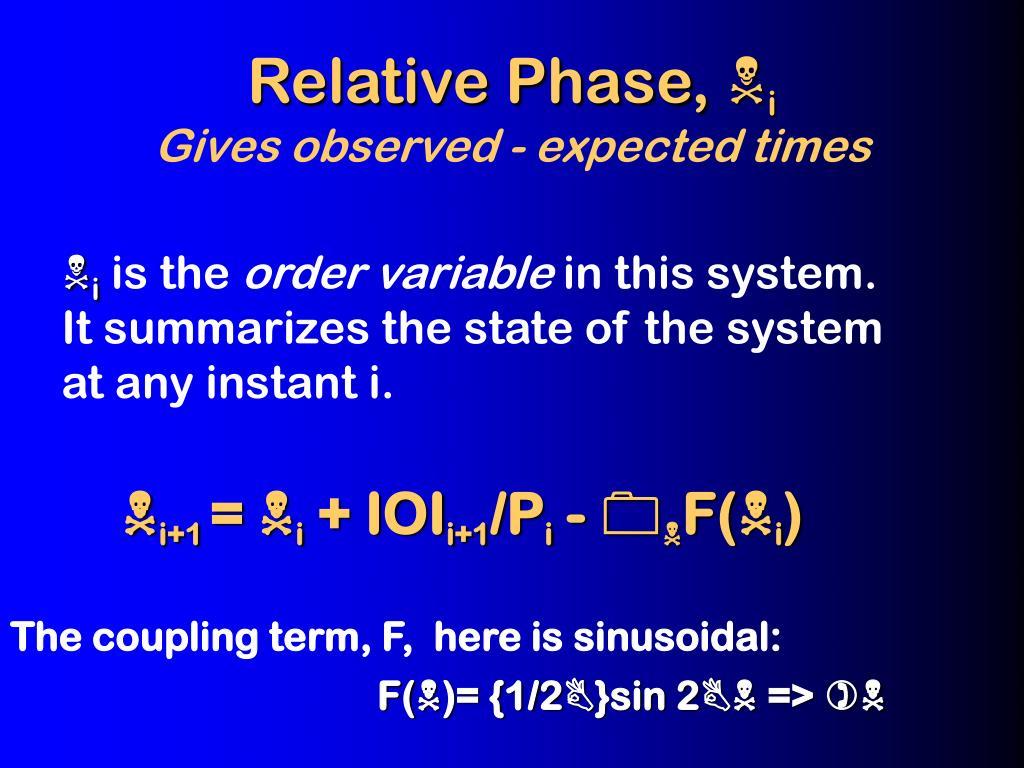 Relative Phase,