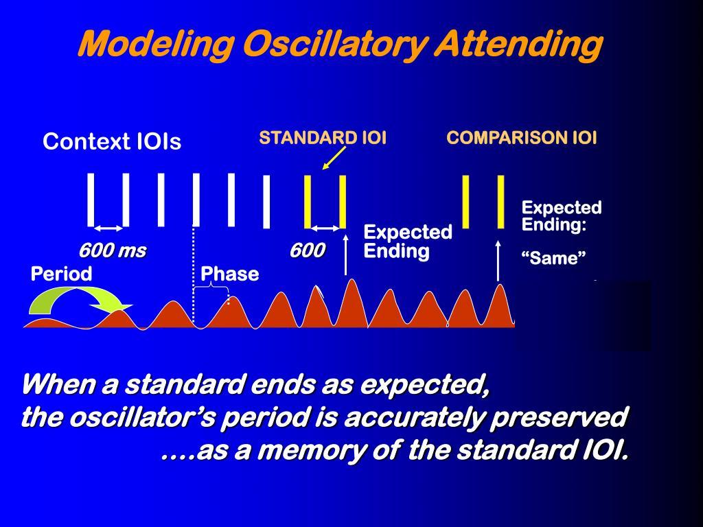 Modeling Oscillatory Attending