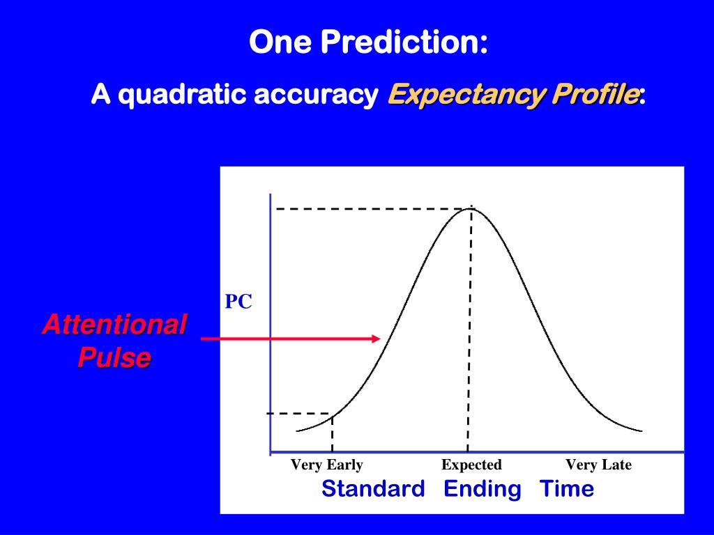 One Prediction: