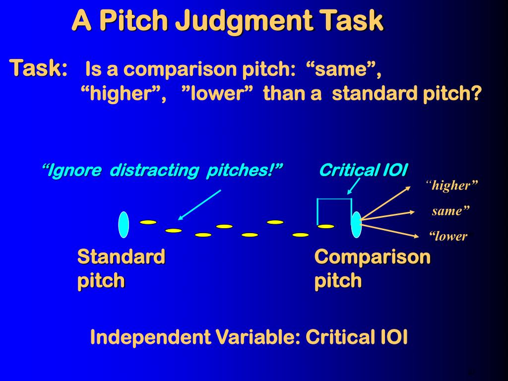A Pitch Judgment Task