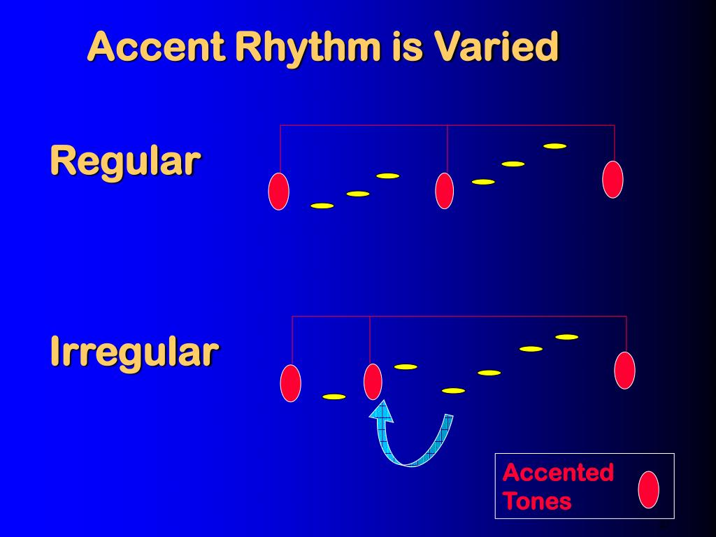 Accent Rhythm is Varied
