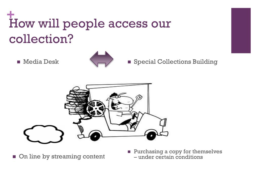 How will people access our collection?