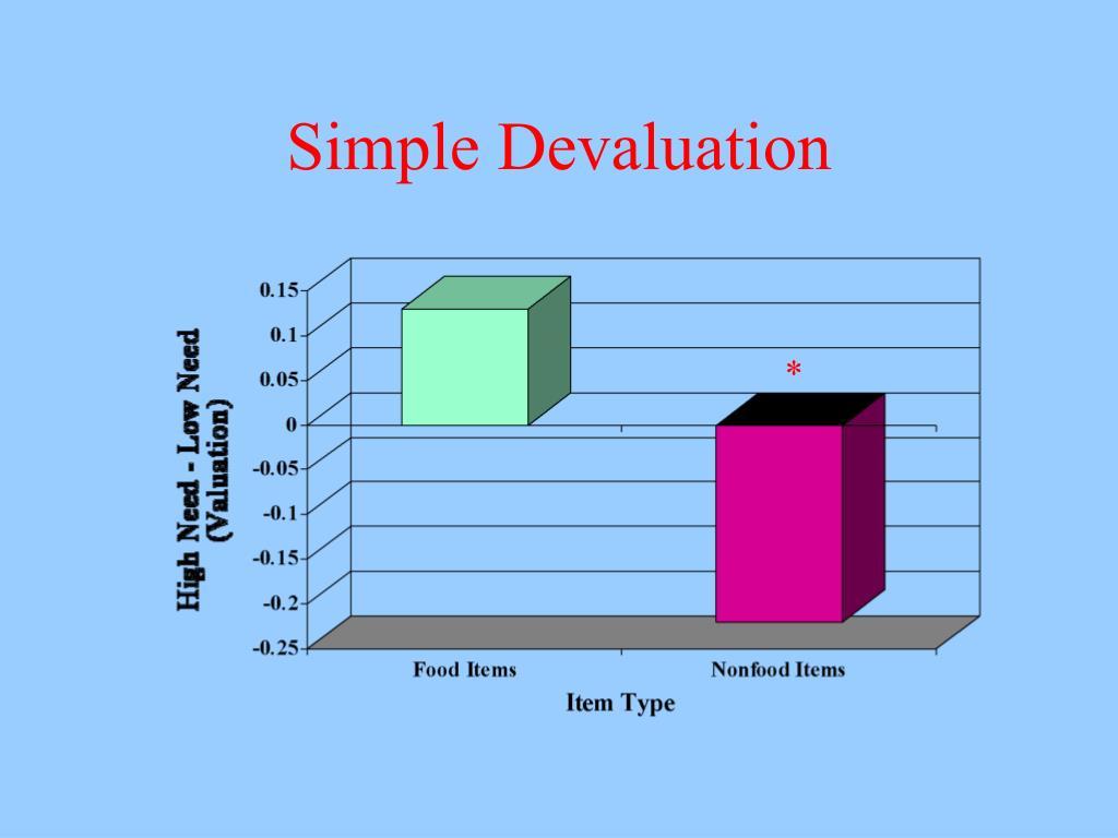 Simple Devaluation