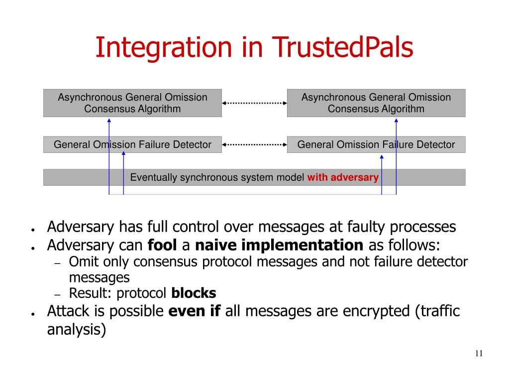 Integration in TrustedPals