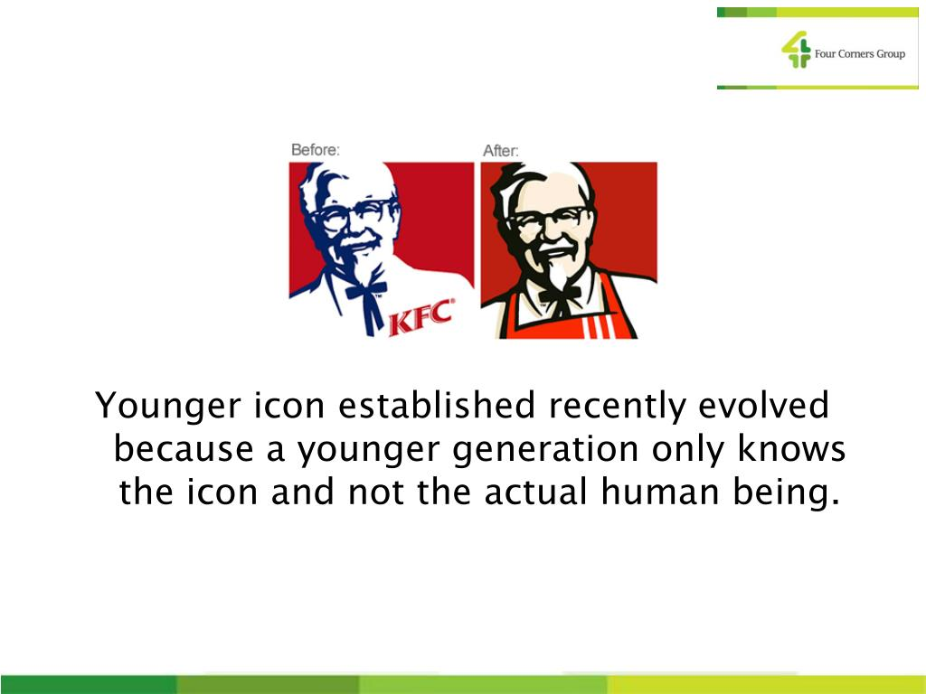 Younger icon established recently evolved because a younger generation only knows the icon and not the actual human being.