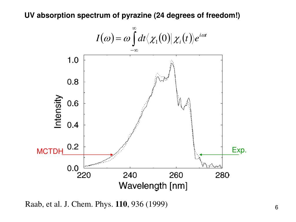 UV absorption spectrum of pyrazine (24 degrees of freedom!)