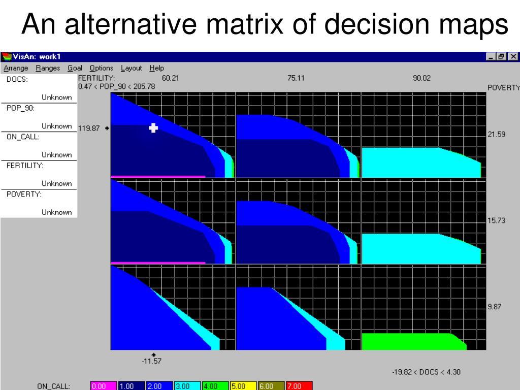 An alternative matrix of decision maps
