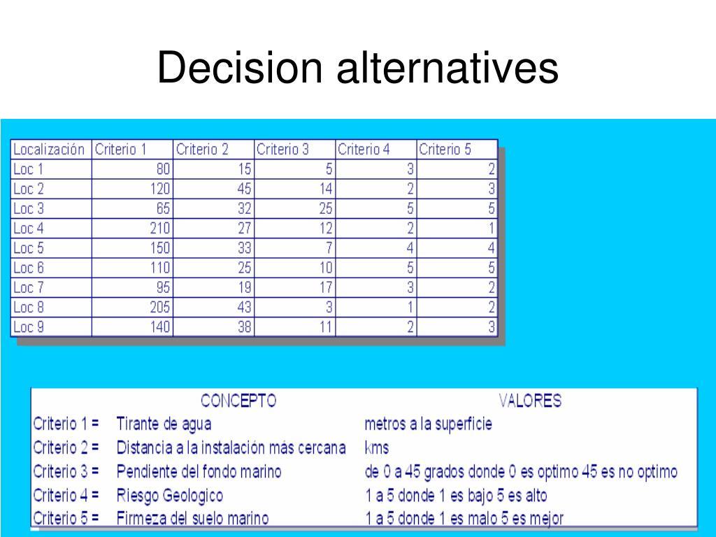 Decision alternatives