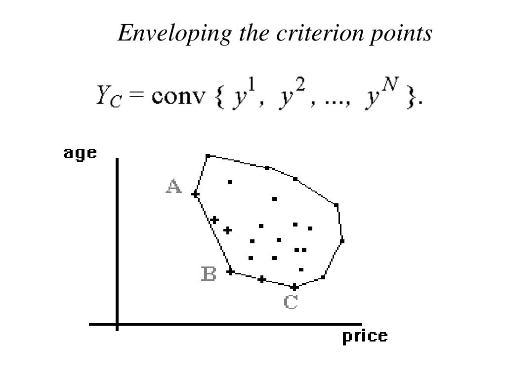 Enveloping the criterion points